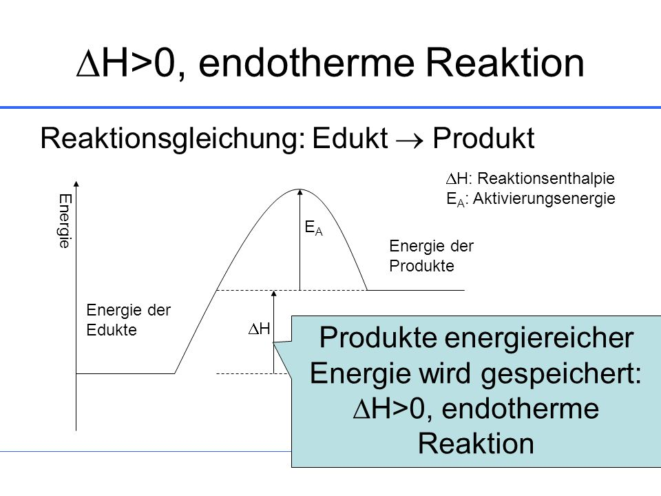 H>0, endotherme Reaktion