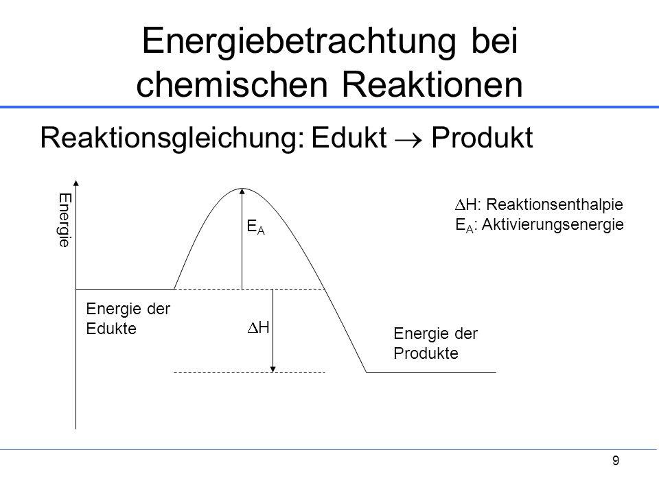Energiebetrachtung bei chemischen Reaktionen