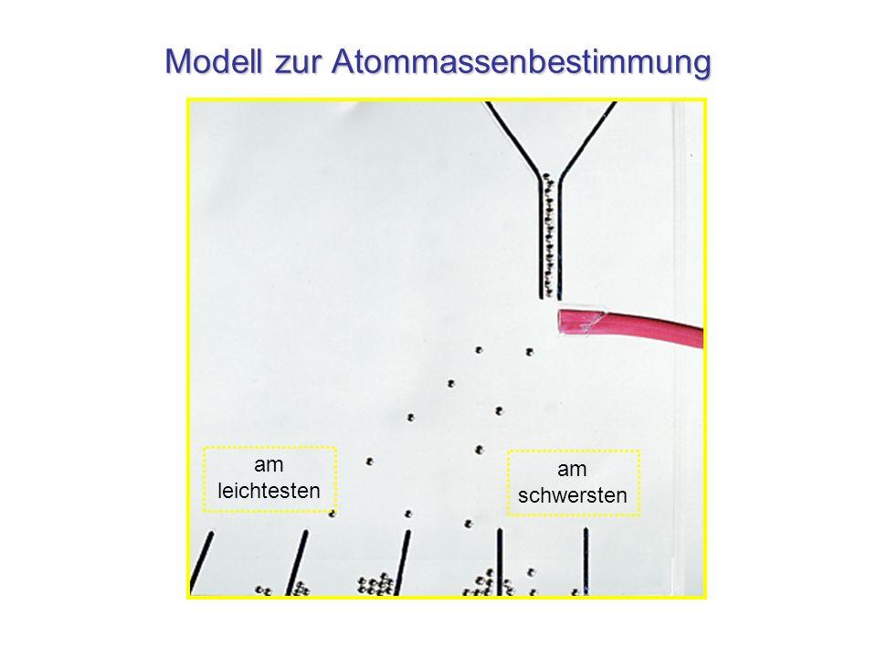 Modell zur Atommassenbestimmung