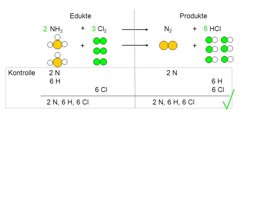 Edukte Produkte. 2. NH3. + 3. Cl2. N2. + 6. HCl. + + Kontrolle 2 N 2 N.