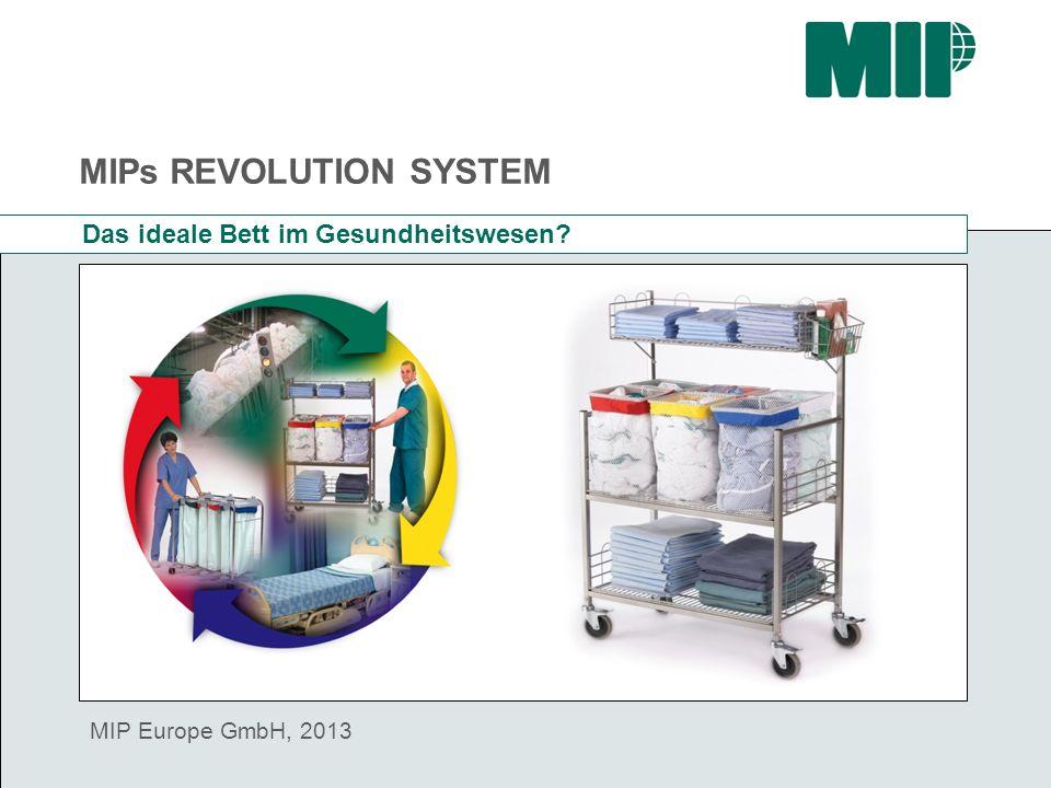 MIPs REVOLUTION SYSTEM