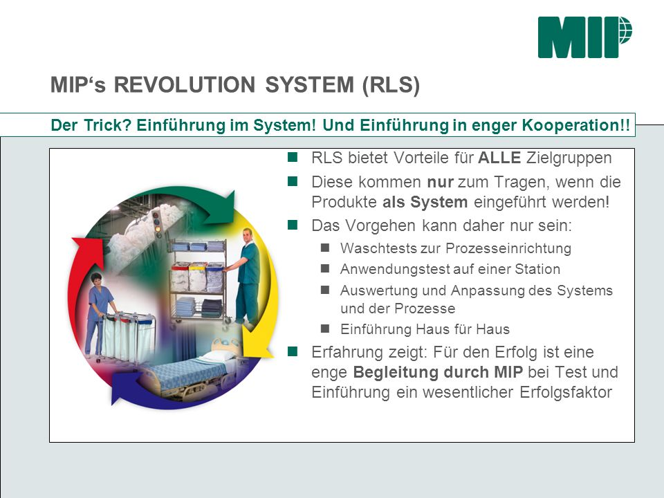 MIP's REVOLUTION SYSTEM (RLS)
