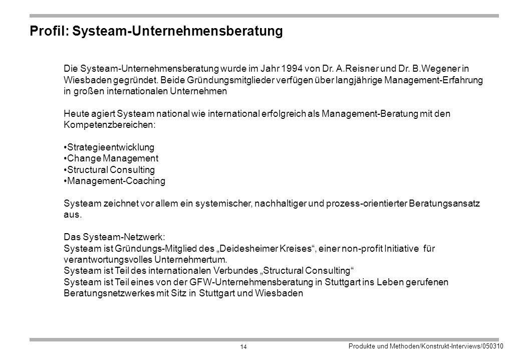Profil: Systeam-Unternehmensberatung