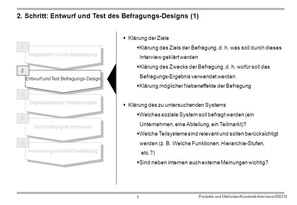 2. Schritt: Entwurf und Test des Befragungs-Designs (1)
