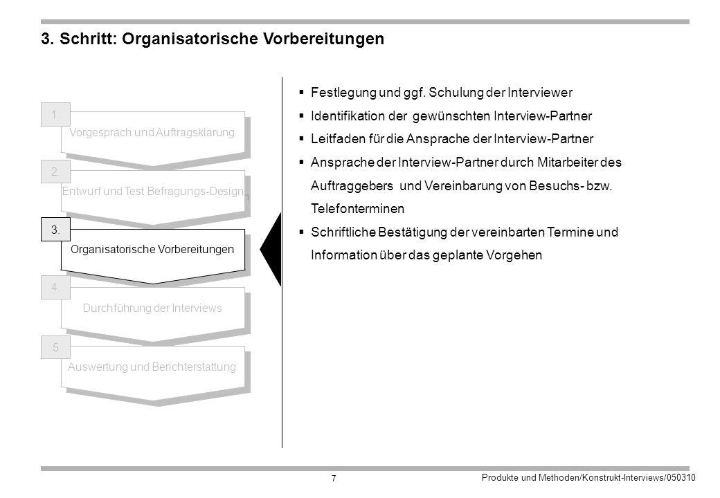 3. Schritt: Organisatorische Vorbereitungen