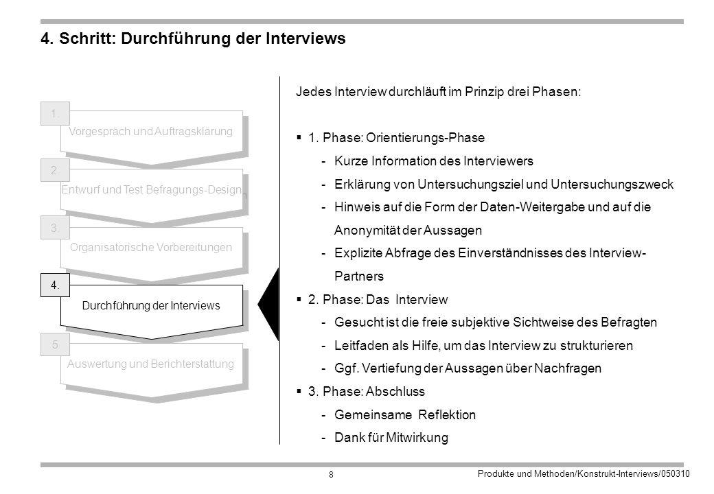 4. Schritt: Durchführung der Interviews