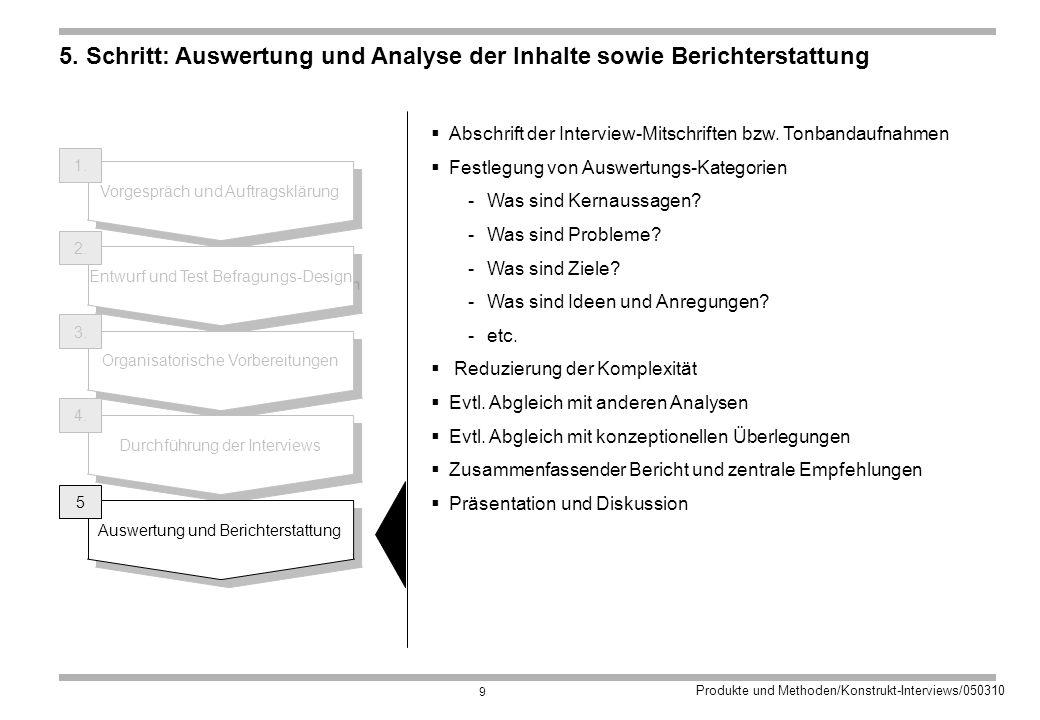 5. Schritt: Auswertung und Analyse der Inhalte sowie Berichterstattung