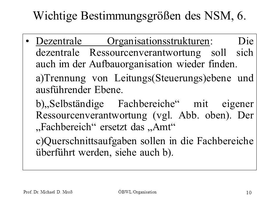 Wichtige Bestimmungsgrößen des NSM, 6.