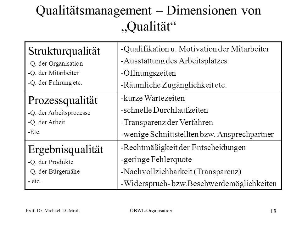 """Qualitätsmanagement – Dimensionen von """"Qualität"""