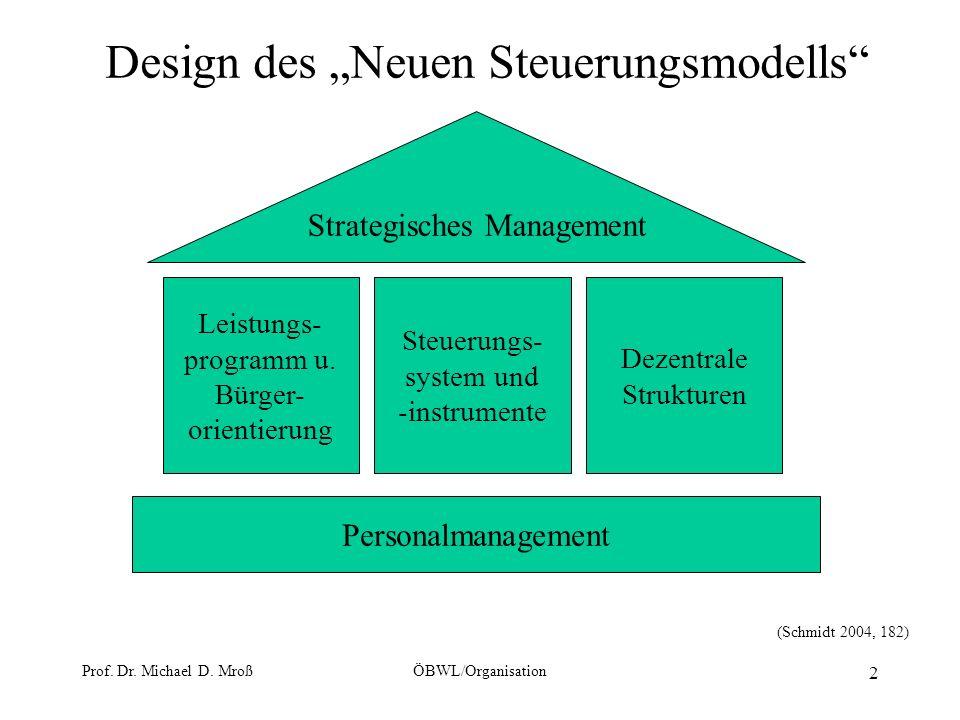 """Design des """"Neuen Steuerungsmodells"""