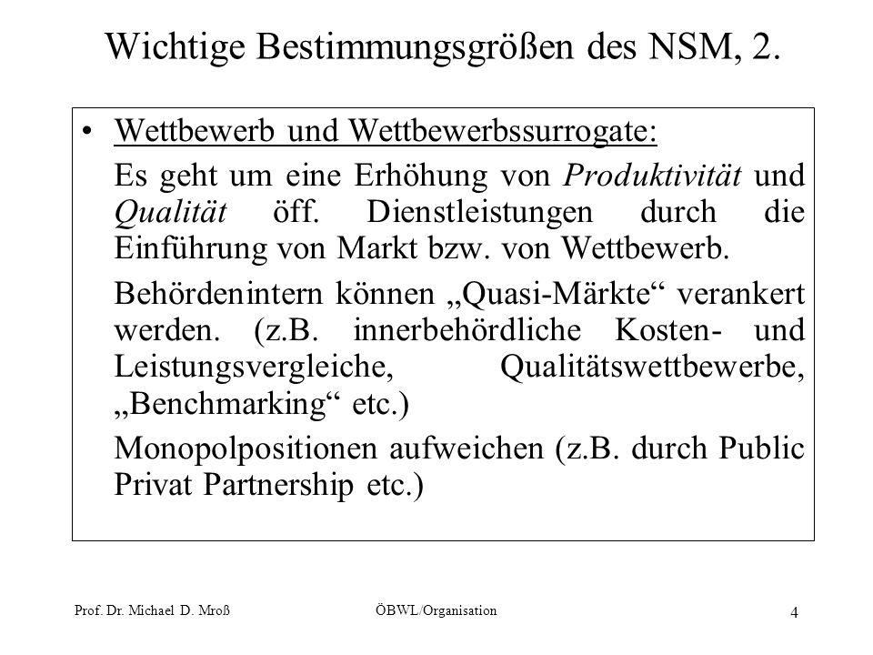 Wichtige Bestimmungsgrößen des NSM, 2.