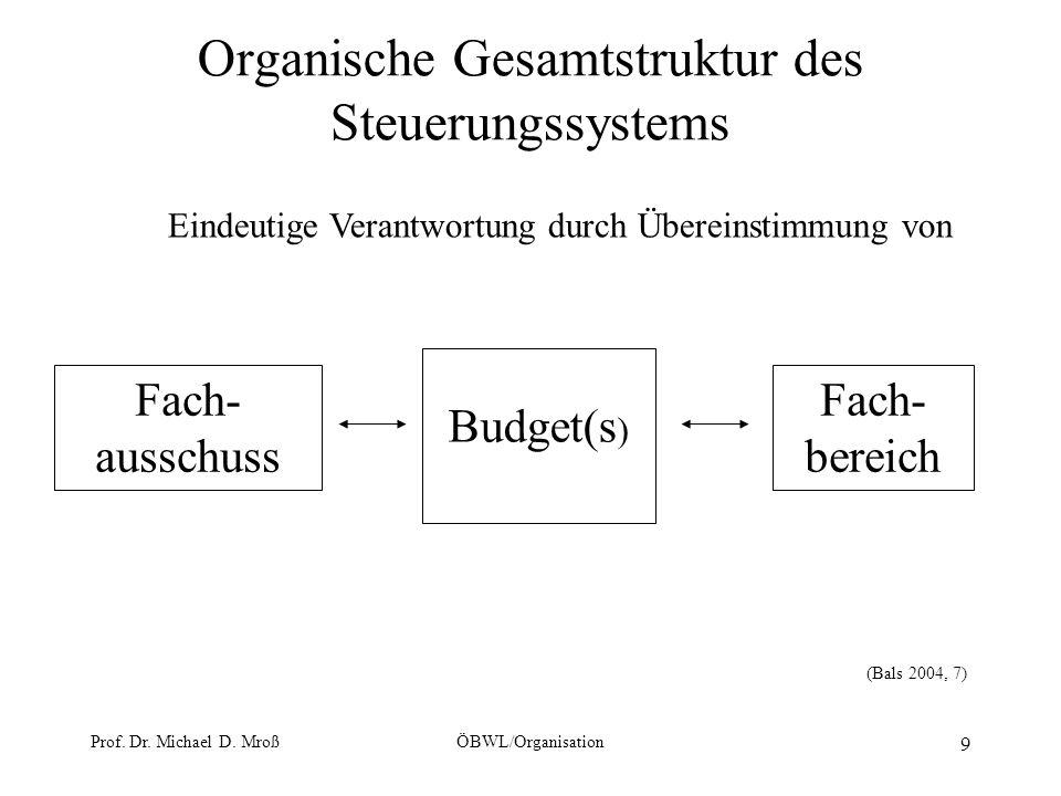 Organische Gesamtstruktur des Steuerungssystems