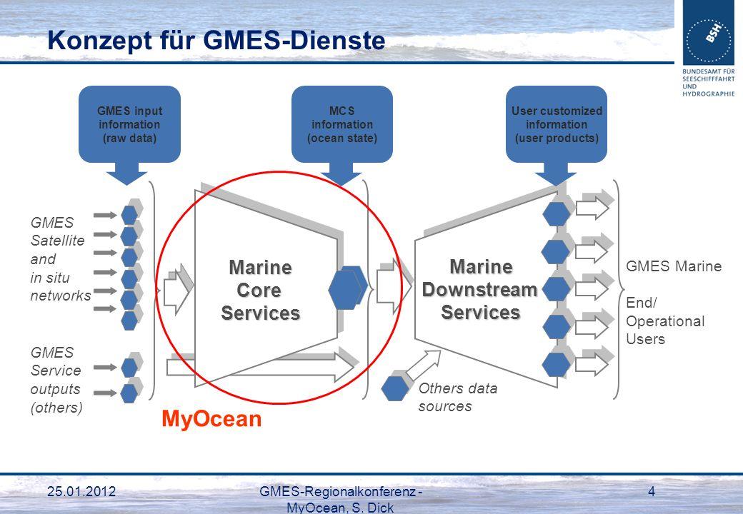 Konzept für GMES-Dienste