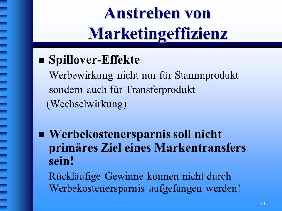 Anstreben von Marketingeffizienz