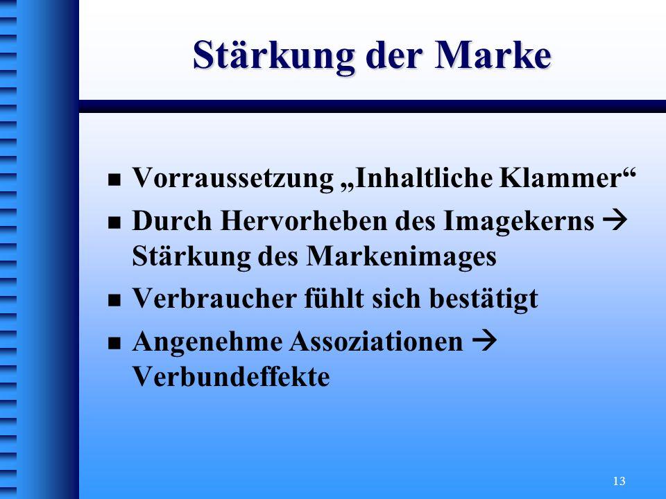 """Stärkung der Marke Vorraussetzung """"Inhaltliche Klammer"""
