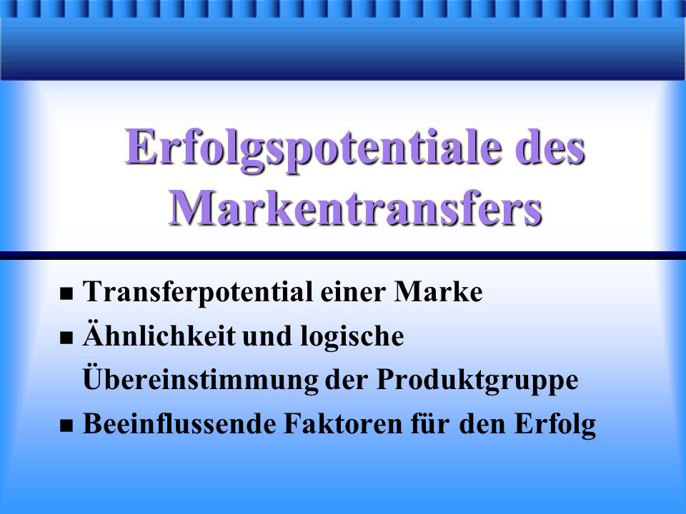 Erfolgspotentiale des Markentransfers