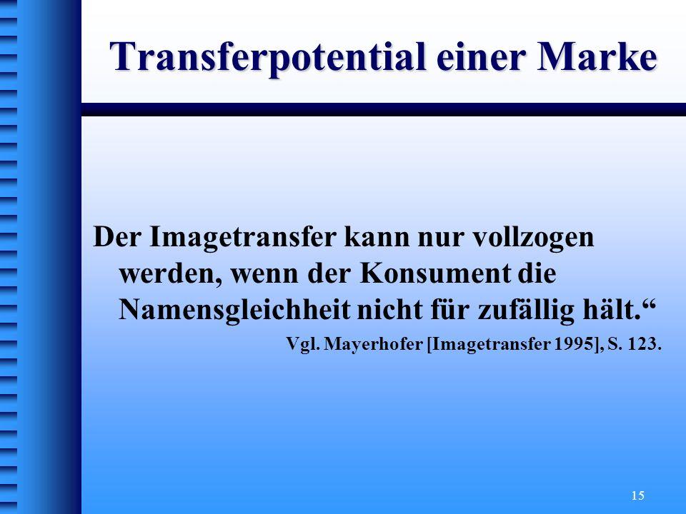 Transferpotential einer Marke
