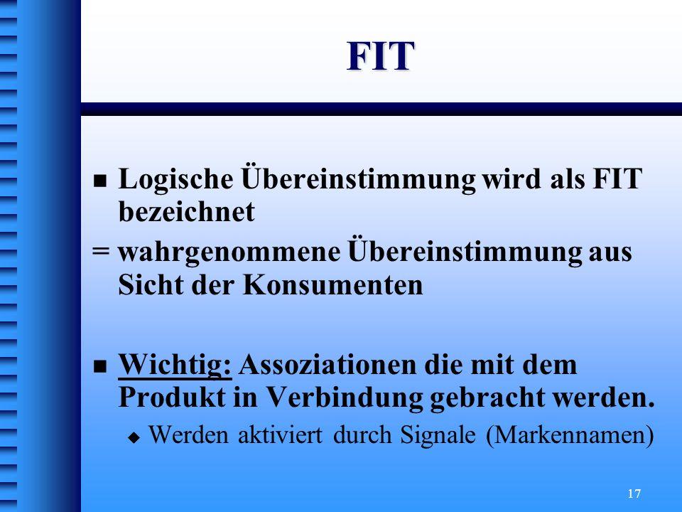 FIT Logische Übereinstimmung wird als FIT bezeichnet