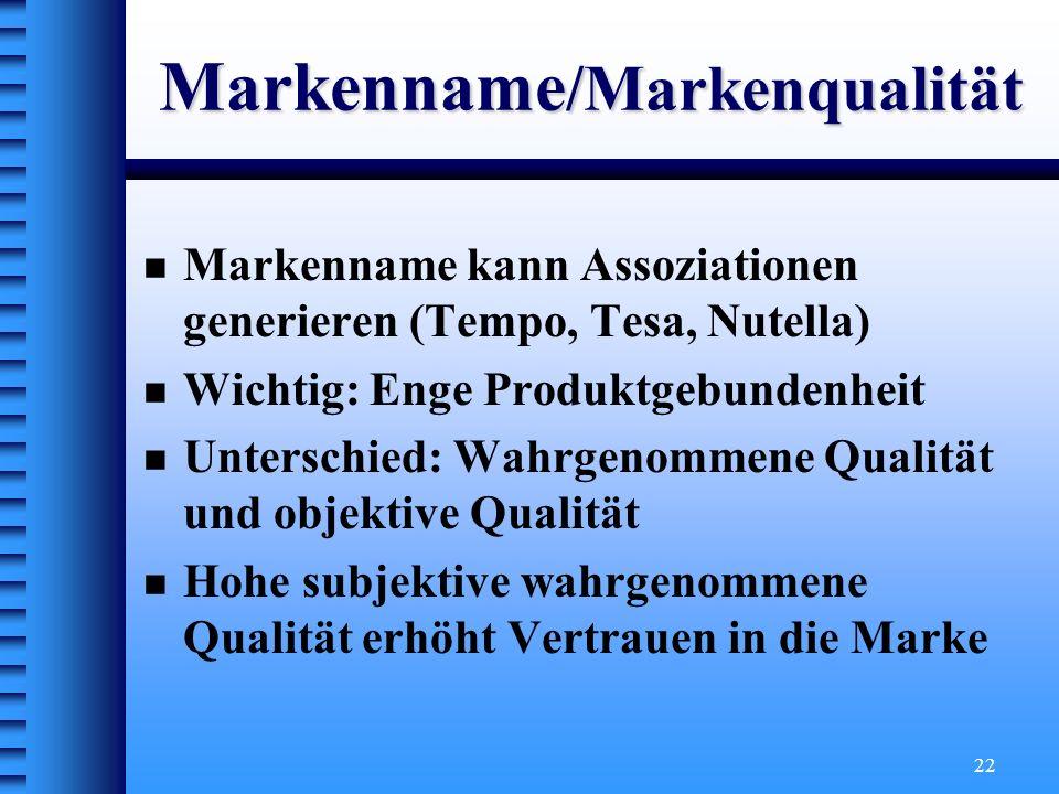 Markenname/Markenqualität