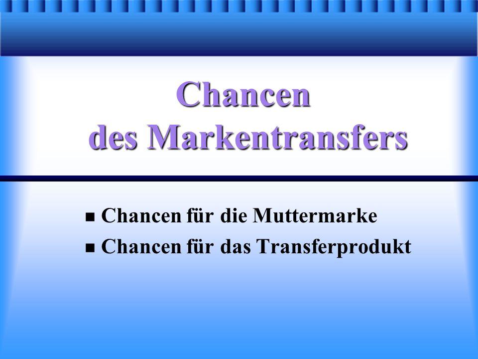 Chancen des Markentransfers