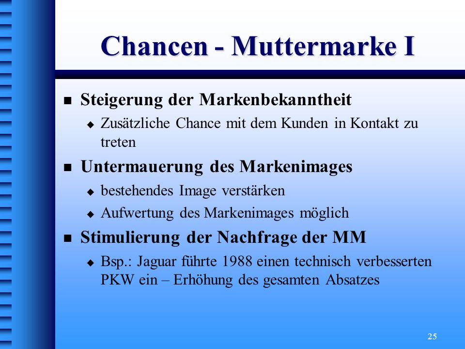 Chancen - Muttermarke I