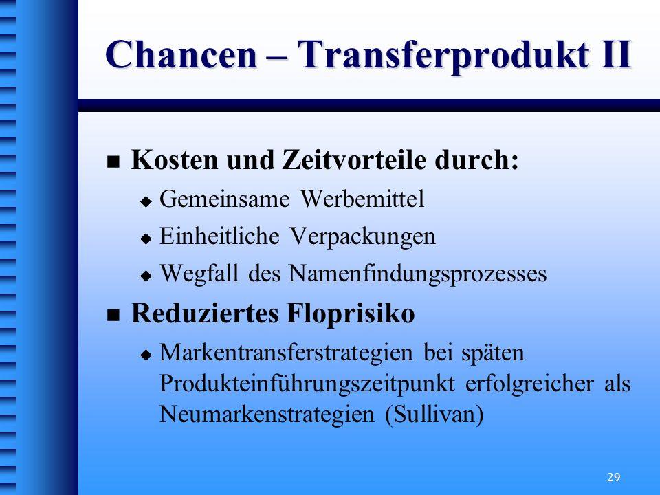 Chancen – Transferprodukt II