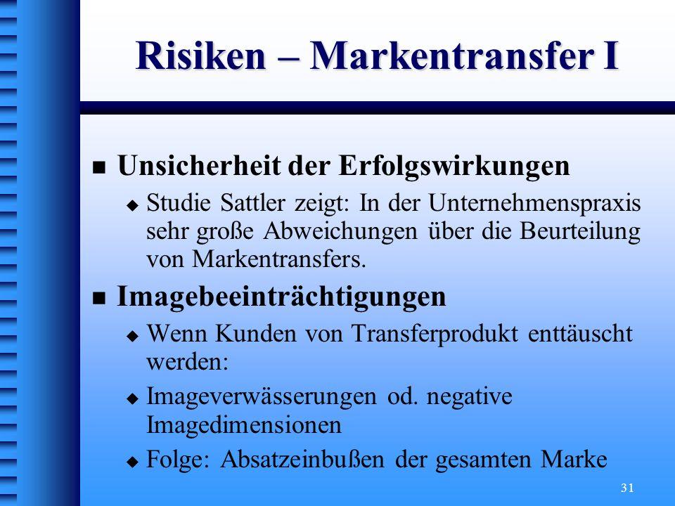 Risiken – Markentransfer I