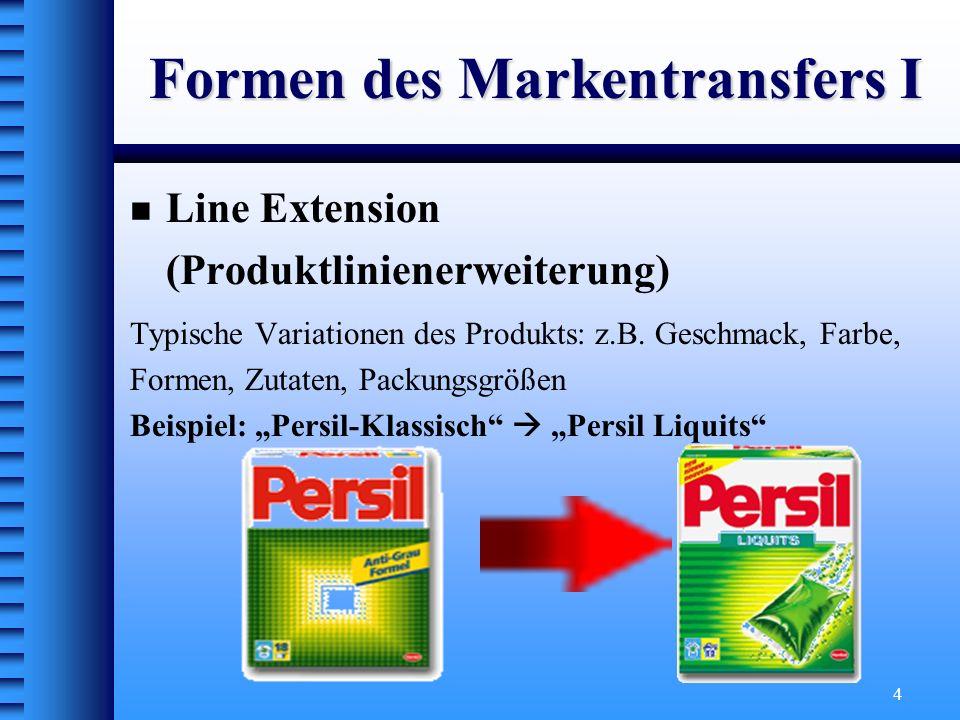 Formen des Markentransfers I