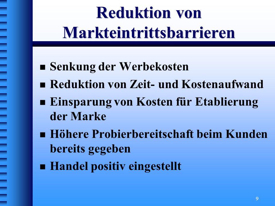 Reduktion von Markteintrittsbarrieren