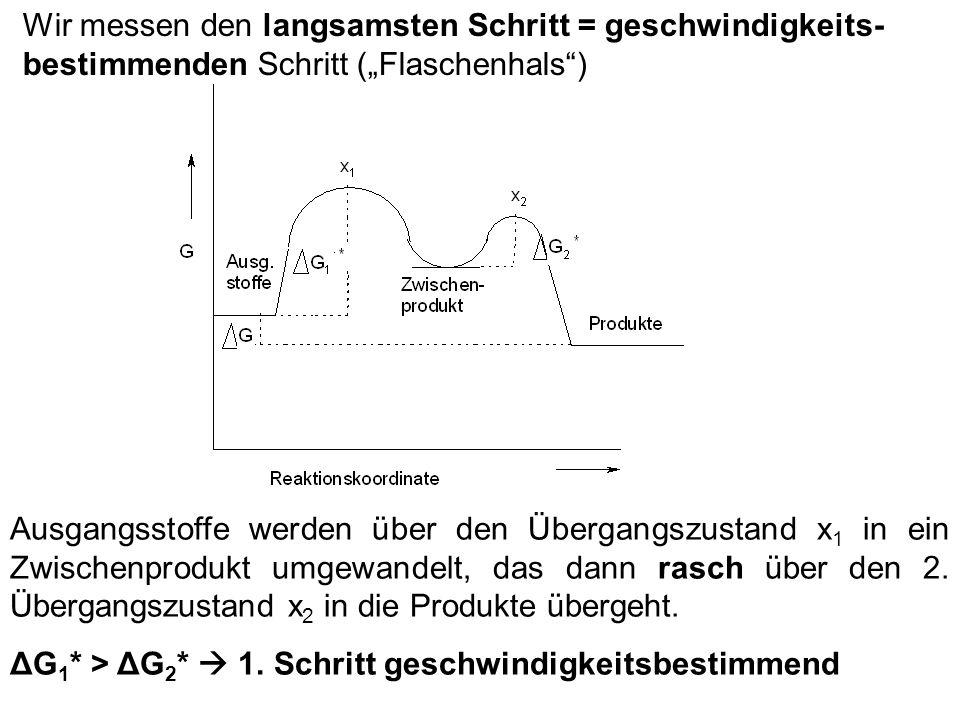 """Wir messen den langsamsten Schritt = geschwindigkeits-bestimmenden Schritt (""""Flaschenhals )"""