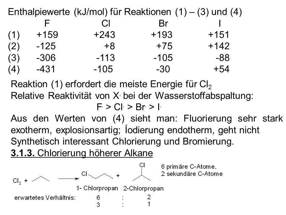 Enthalpiewerte (kJ/mol) für Reaktionen (1) – (3) und (4)