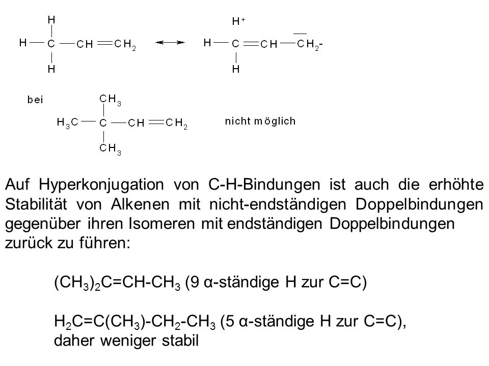 Auf Hyperkonjugation von C-H-Bindungen ist auch die erhöhte Stabilität von Alkenen mit nicht-endständigen Doppelbindungen gegenüber ihren Isomeren mit endständigen Doppelbindungen