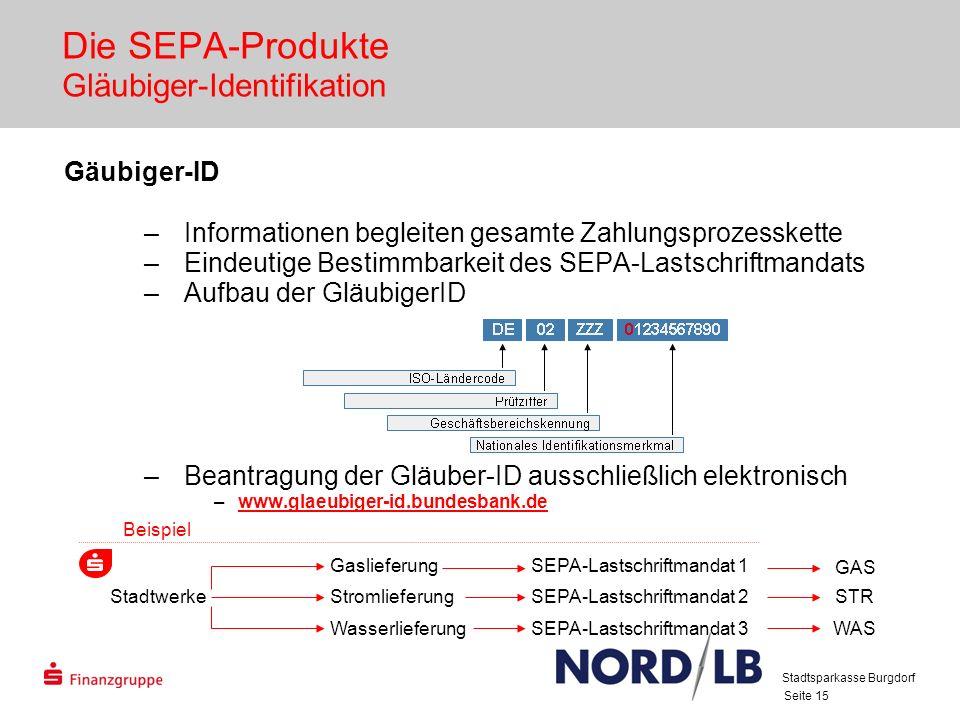 Die SEPA-Produkte Gläubiger-Identifikation