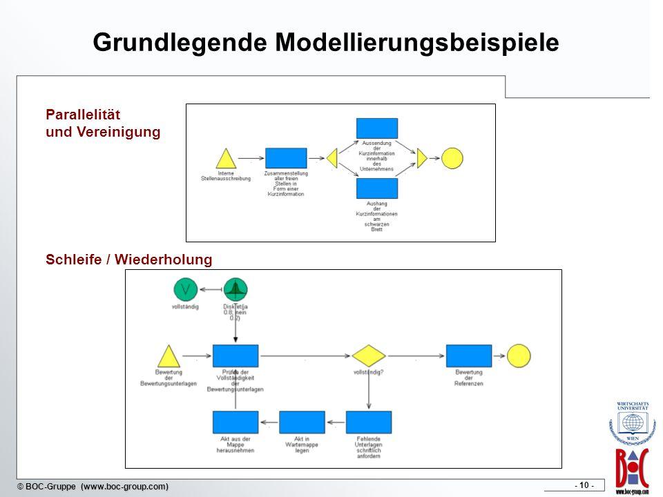 Grundlegende Modellierungsbeispiele