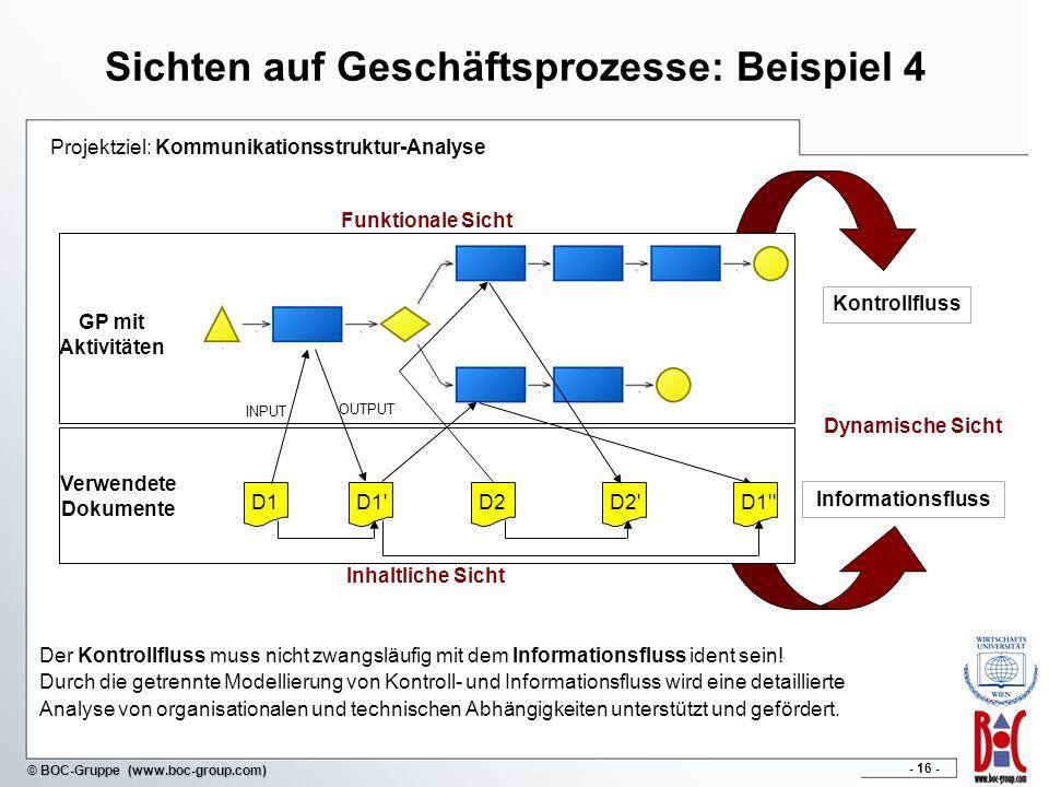 Sichten auf Geschäftsprozesse: Beispiel 4