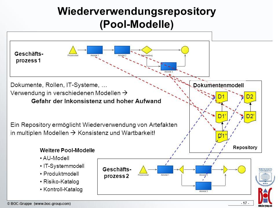 Wiederverwendungsrepository (Pool-Modelle)