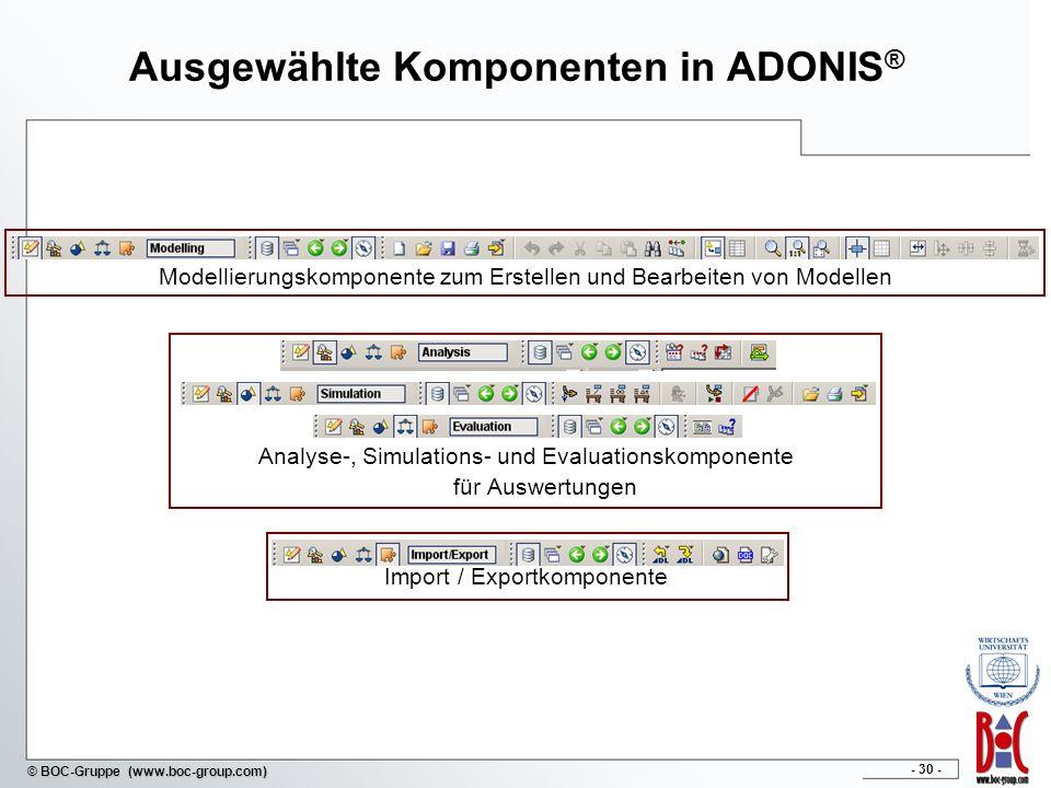 Ausgewählte Komponenten in ADONIS®