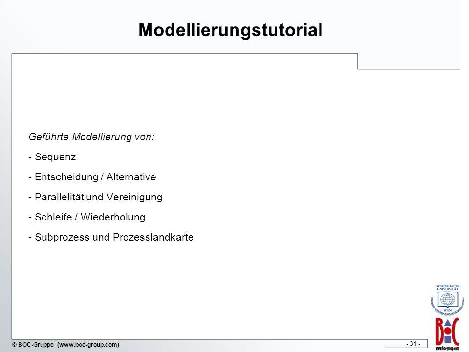 Modellierungstutorial