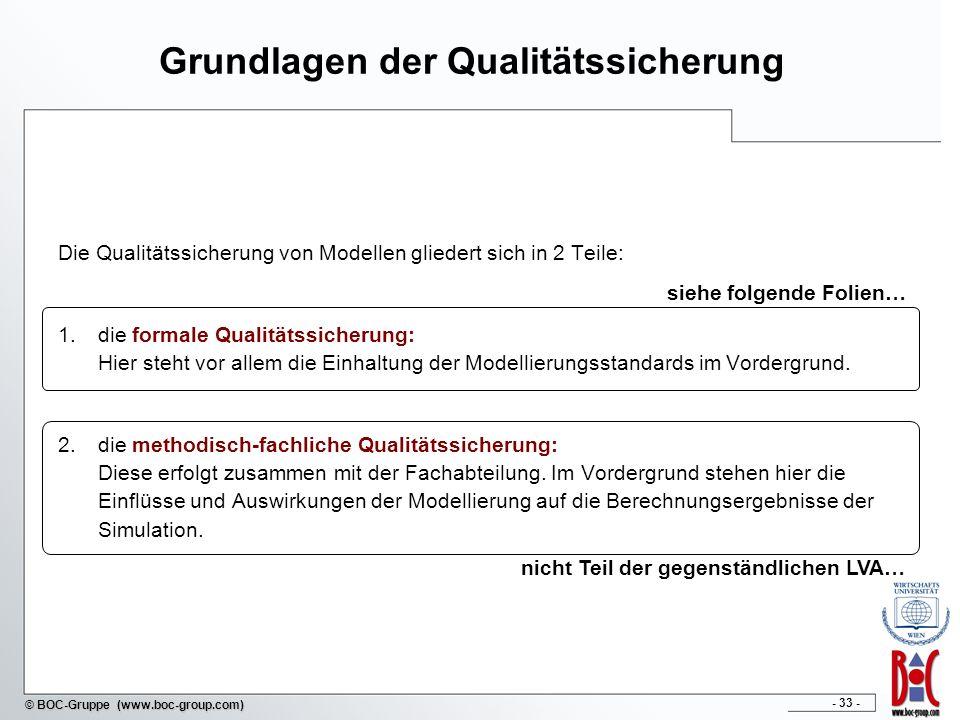 Grundlagen der Qualitätssicherung