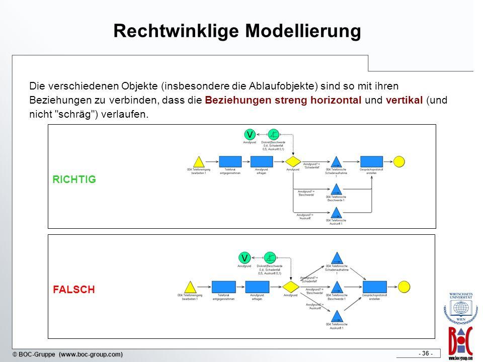 Rechtwinklige Modellierung