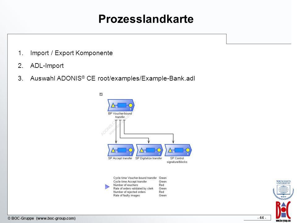 Prozesslandkarte Import / Export Komponente ADL-Import