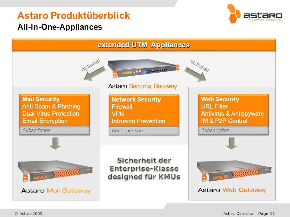 Astaro Produktüberblick All-In-One-Appliances