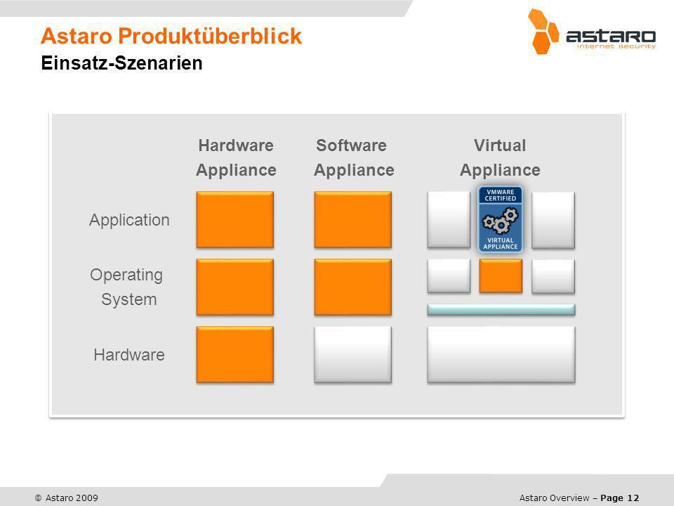 Astaro Produktüberblick Einsatz-Szenarien