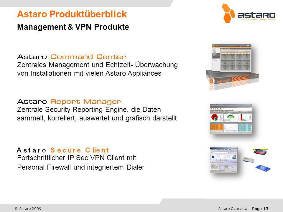 Astaro Produktüberblick Management & VPN Produkte