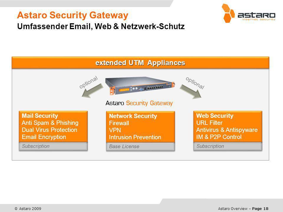 Astaro Security Gateway Umfassender Email, Web & Netzwerk-Schutz