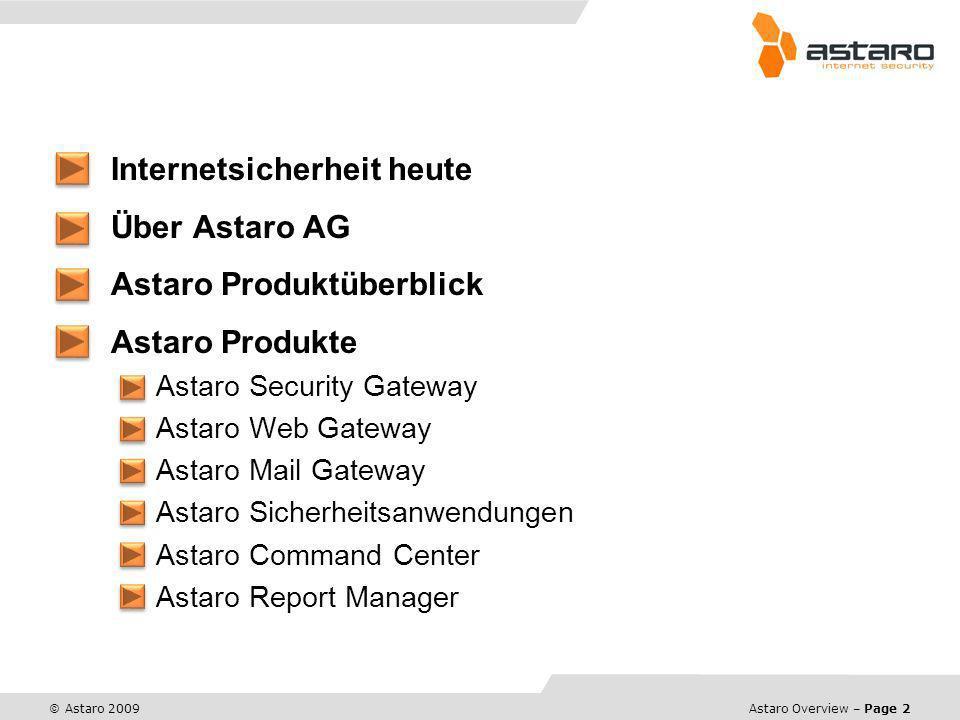 Internetsicherheit heute Über Astaro AG Astaro Produktüberblick