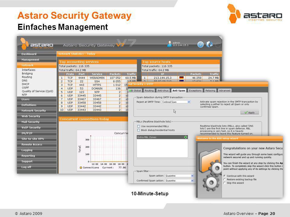 Astaro Security Gateway Einfaches Management