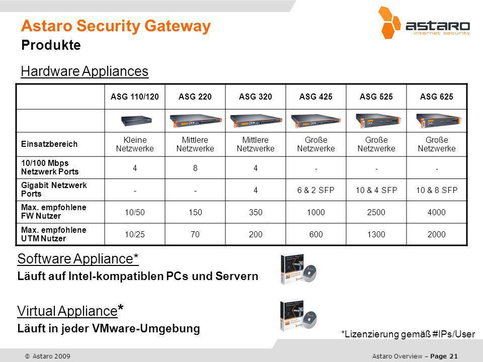Astaro Security Gateway Produkte