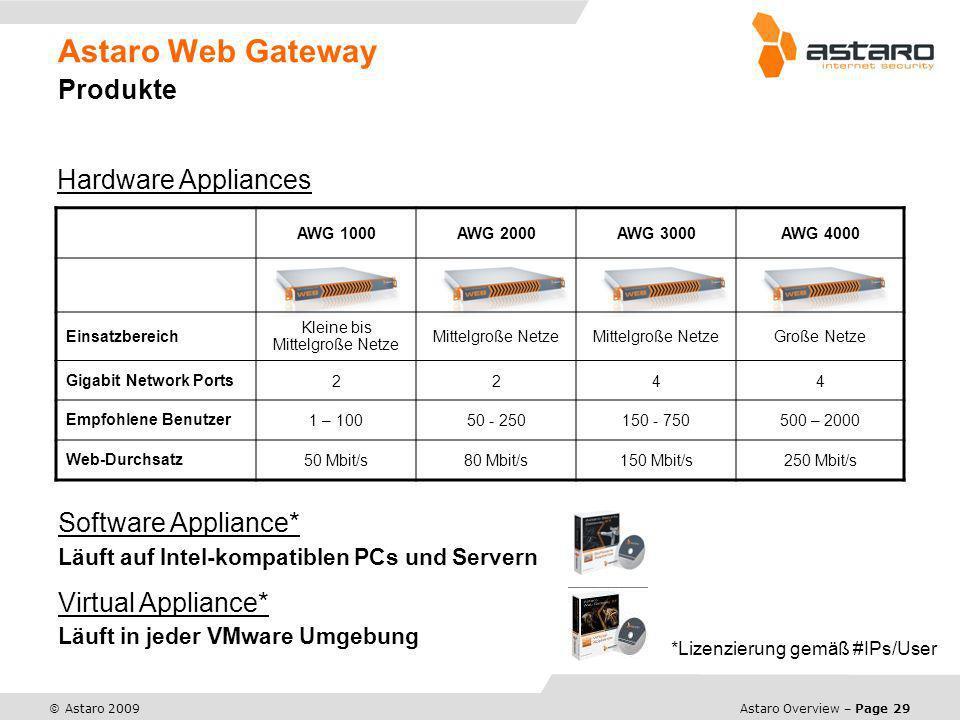 Astaro Web Gateway Produkte