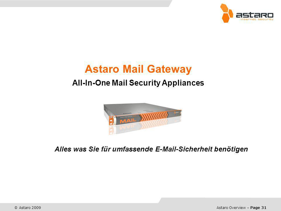 All-In-One Mail Security Appliances